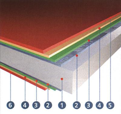 Что такое складки на гидроизоляцию