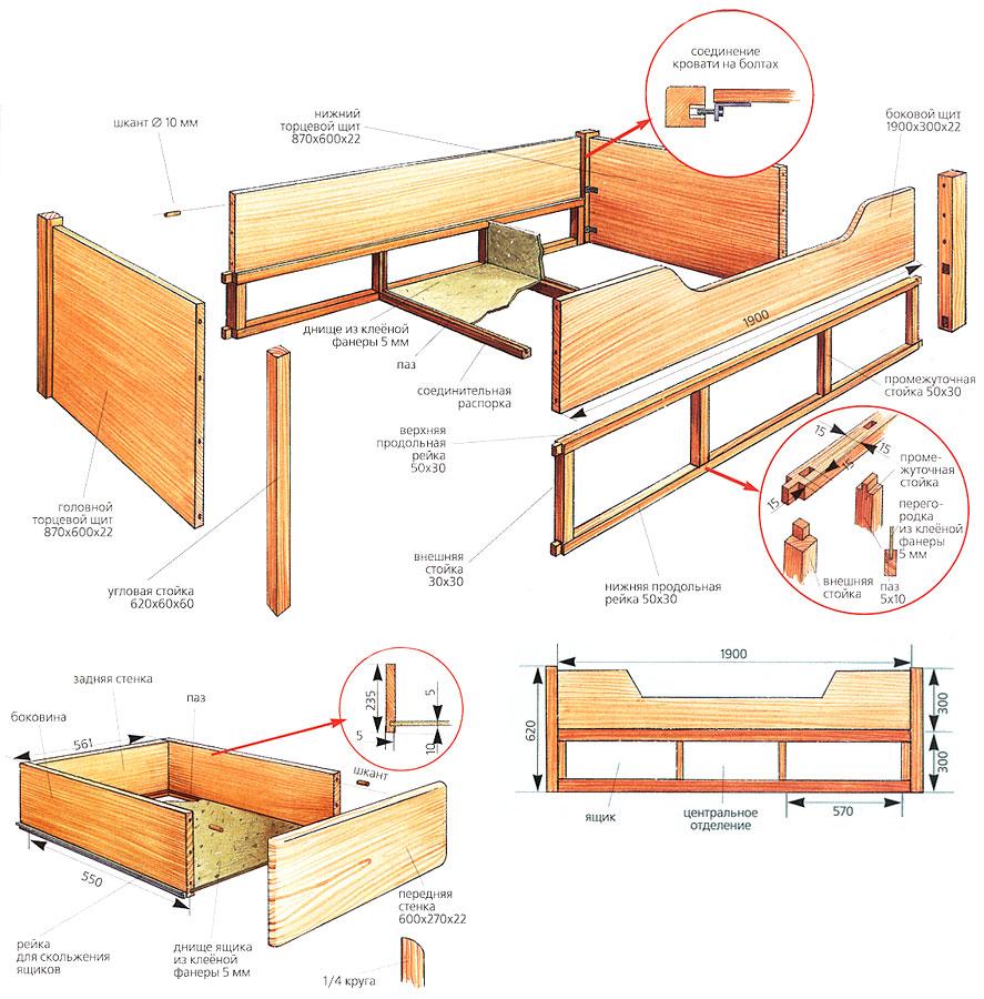 Кровать своими руками инструкция
