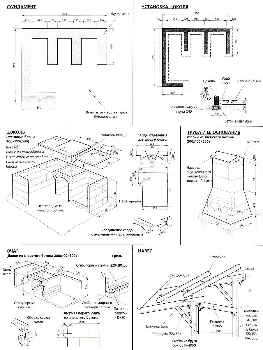 Как построить мангал своими руками чертежи