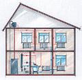 Открытая схема отопления жилого дома с естественной циркуляцией теплоносителя.  Двухтрубная разводка: 1 - котел; 2.