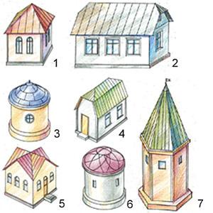 В зависимости от уклона скатов крыши бывают: 1.скатные (больше 10%) 2.плоские...