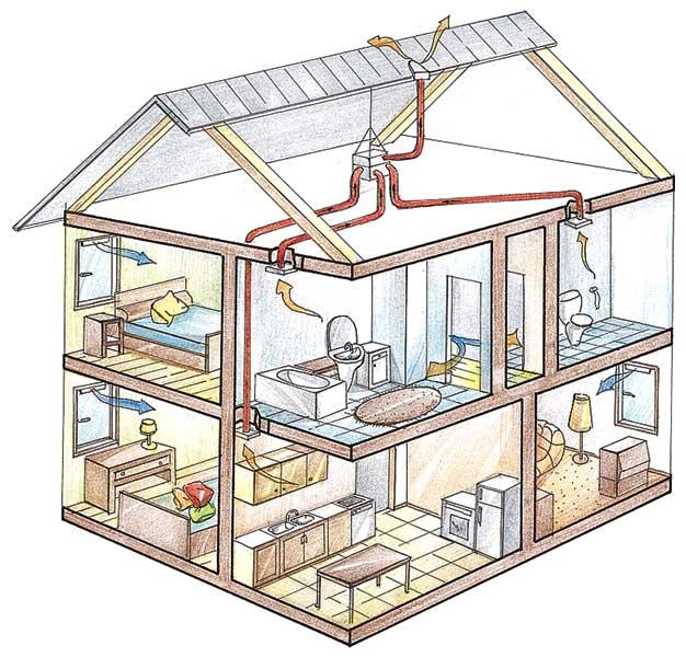 Вентиляция общепита организация воздухообмена расчёт