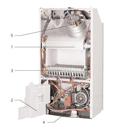 Бакси промывка теплообменника подключение пластинчатого теплообменника изменение схемы