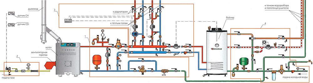 Обвязка одноконтурного газового котла отопления своими руками