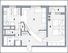 Дизайн перепланировки 2 комнатной квартиры