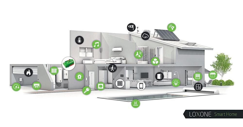 вашей комнате вентиляции умного дома в картинках каком другом направлении