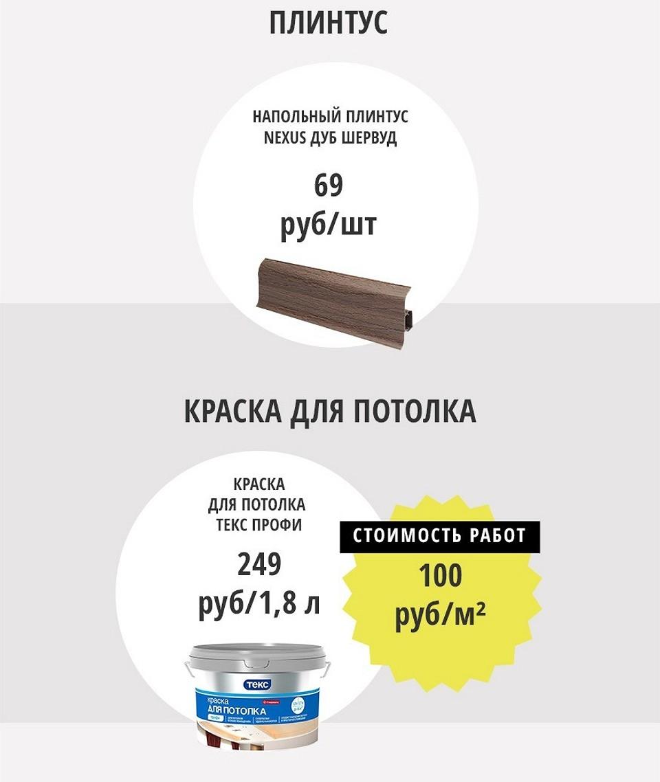 Как сделать ремонт в прихожей за 30 тысяч рублей?