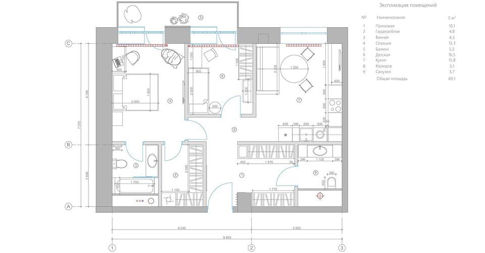 Правильный дизайн-проект: 8 шагов до идеала и 5 признаков халтуры