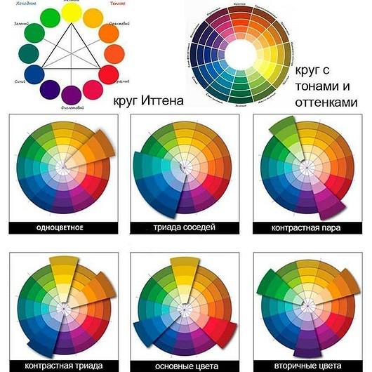 Цветовой круг для интерьера