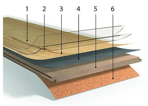 Структура замкового ПВХ-покры&#...