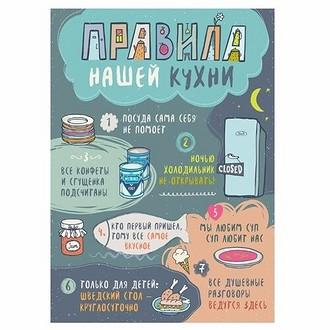 Картина Ekoramka Правила Кухни