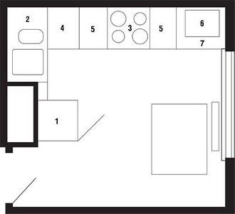 1. Холодильник;2. Мойка 1000 мм;3. Элек ...