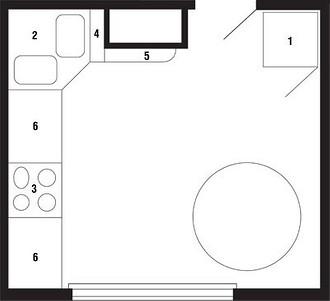 1. Холодильник;2. Мойка диагоналn...
