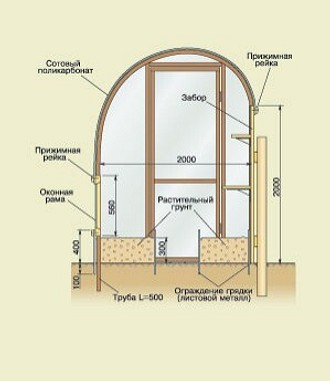 Такая конструкция позволяет н&#...