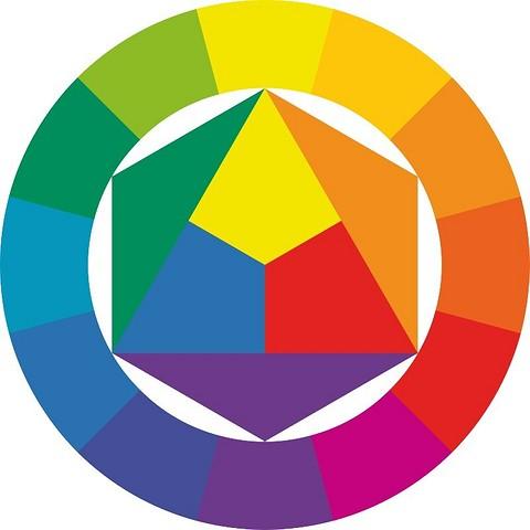 Так выглядит цветовой круг по И...