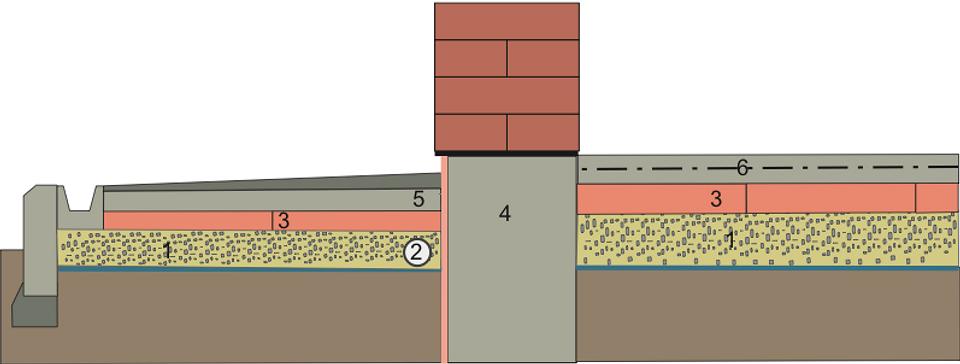 1 — слой пескогравия по геотекст...