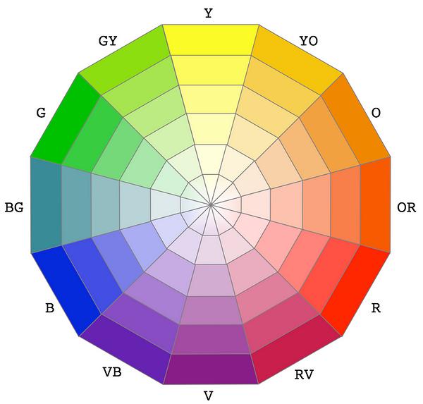 Цветовой круг — это основа коло...