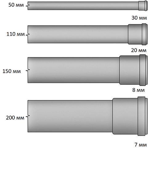 Значения уклонов труб в зависи&...
