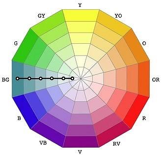 Посмотрите на цветовой круг и в...