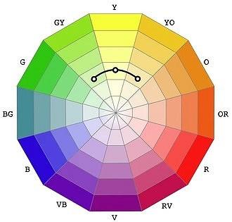 С помощью цветового круга можн&...