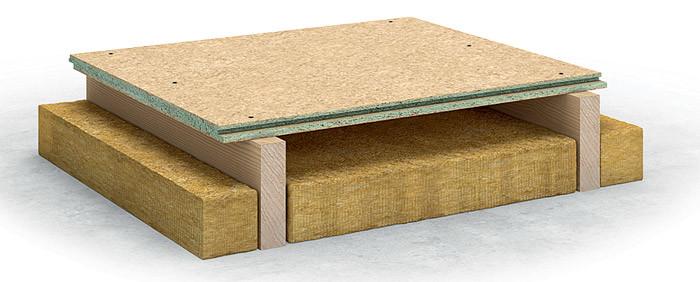 Быстро и ровно: строительные плиты