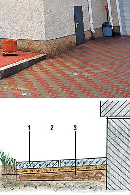 Отмостка вокруг дома (Свой дом №3/2006, стр. 107)