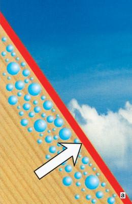 Чем защитить деревянный фасад? (Свой дом №3 2006)