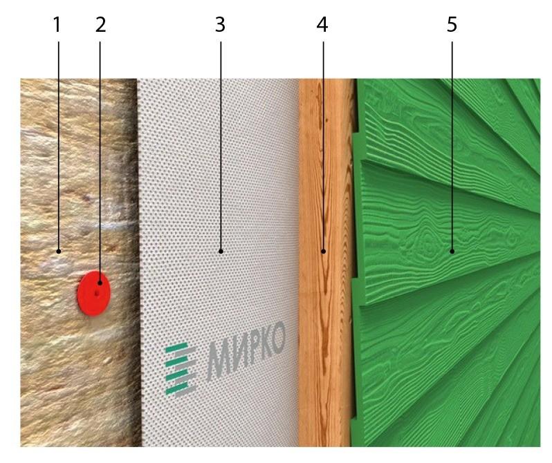1 — плиты теплоизоляции; 2 — тарельчатый дюбель; 3 — гидроизоляционная плёнка; 4 — брусок вертикальной обрешётки; 5 — панели фиброцементного сайдинга