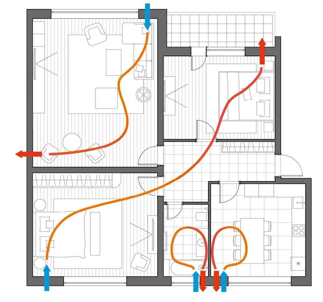 Установив несколько проветривателей вкаждом помещении, можно добиться устойчивого воздушного потока, проходящего через все помещения. Часть проветривателей работает только на приток воз...