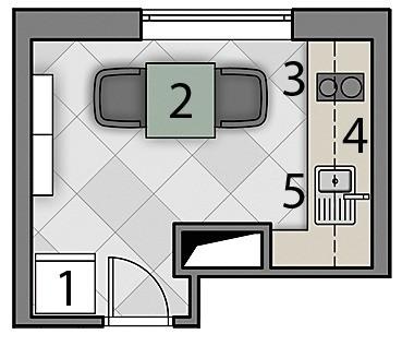 Бюджетный ремонт кухни в панельном доме