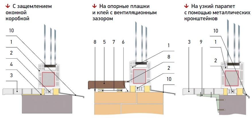 Монтаж подоконников к пластиковым окнам своими руками 188