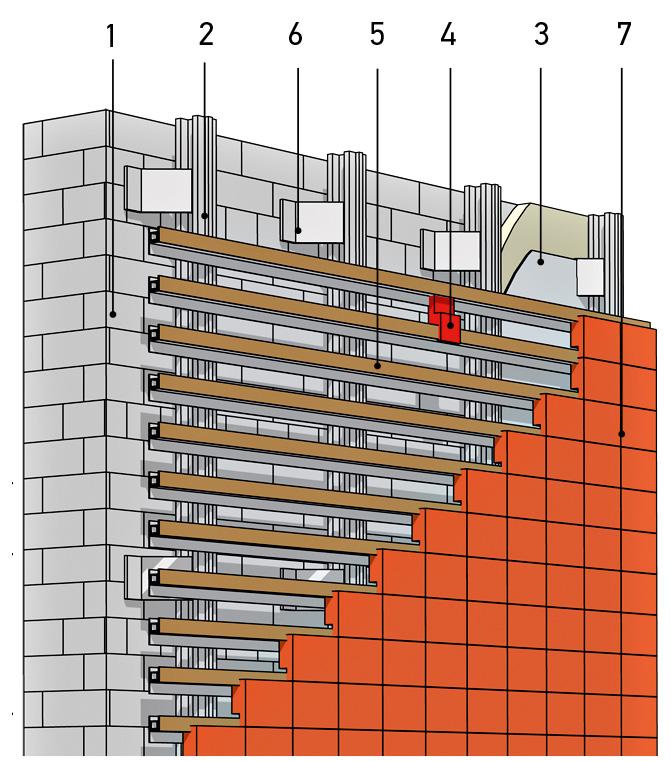 Ронсон система на фасаде дома фото